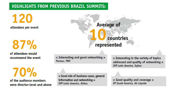 Brazil Business Summit key data